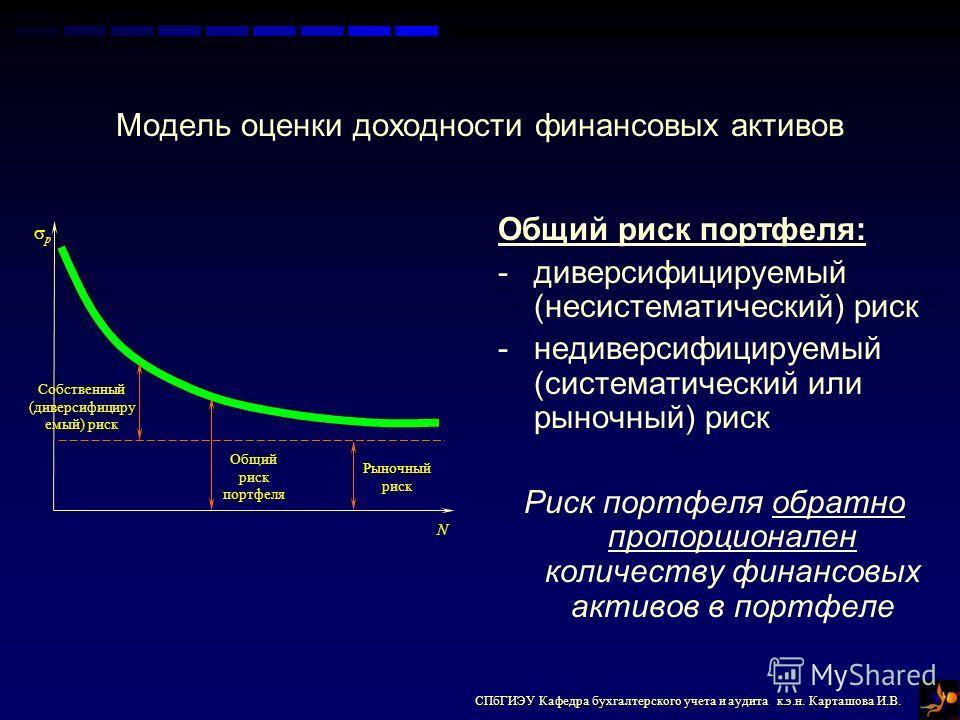 СПбГИЭУ Кафедра бухгалтерского учета и аудита к.э.н. Карташова И.В. Модель оценки доходности финансовых активов Общий риск портфеля: -диверсифицируемый (несистематический) риск -недиверсифицируемый (систематический или рыночный) риск Риск портфеля об