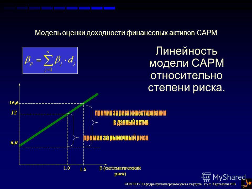 СПбГИЭУ Кафедра бухгалтерского учета и аудита к.э.н. Карташова И.В. Модель оценки доходности финансовых активов CAPM Линейность модели CAPM относительно степени риска. 1.0 (систематический риск) 15,6 12 6,0 1.6