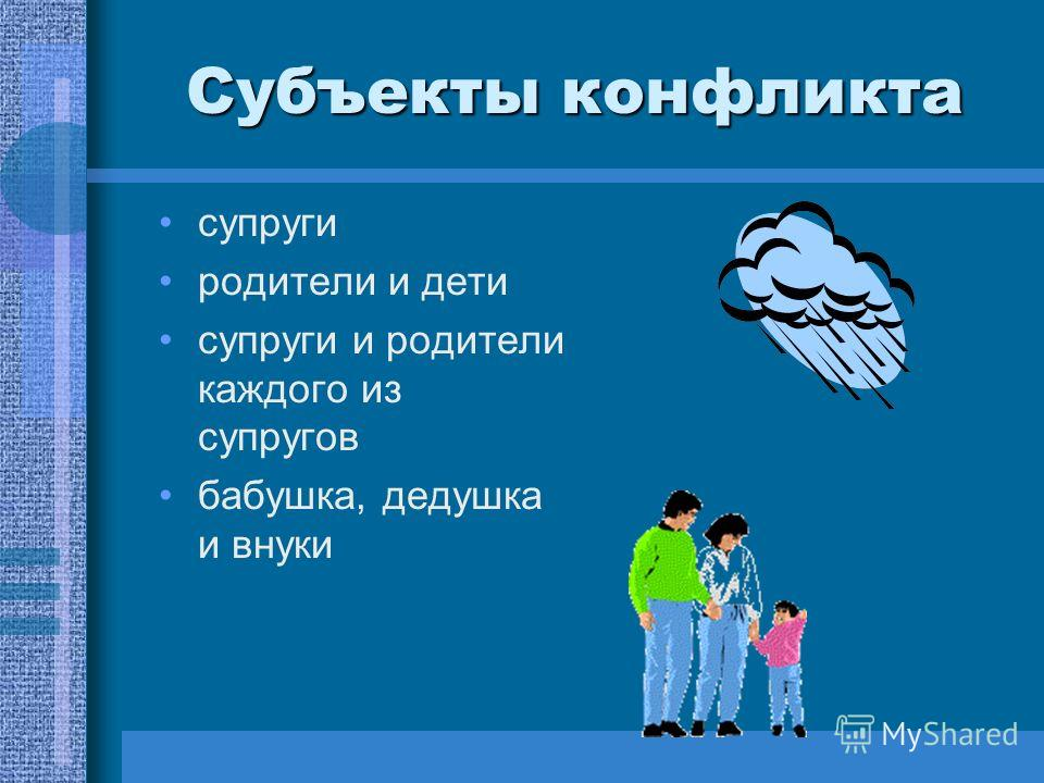 Субъекты конфликта супруги родители и дети супруги и родители каждого из супругов бабушка, дедушка и внуки