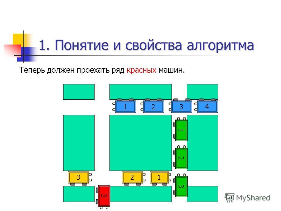 1. Понятие и свойства алгоритма Теперь должен проехать ряд красных машин. 123 3 1234 123