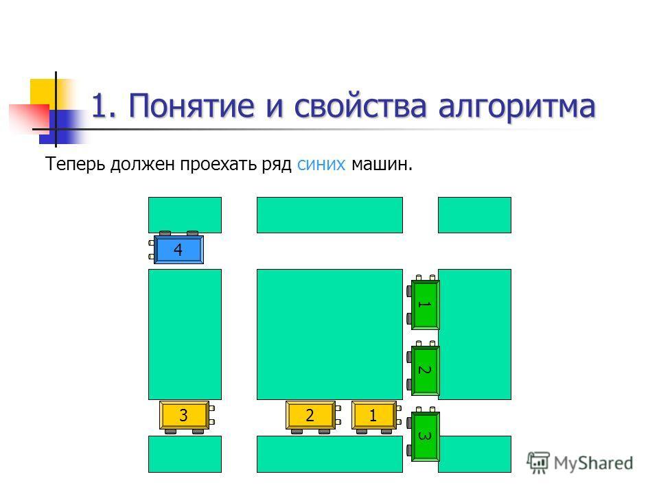 1. Понятие и свойства алгоритма Теперь должен проехать ряд синих машин. 123 4 123