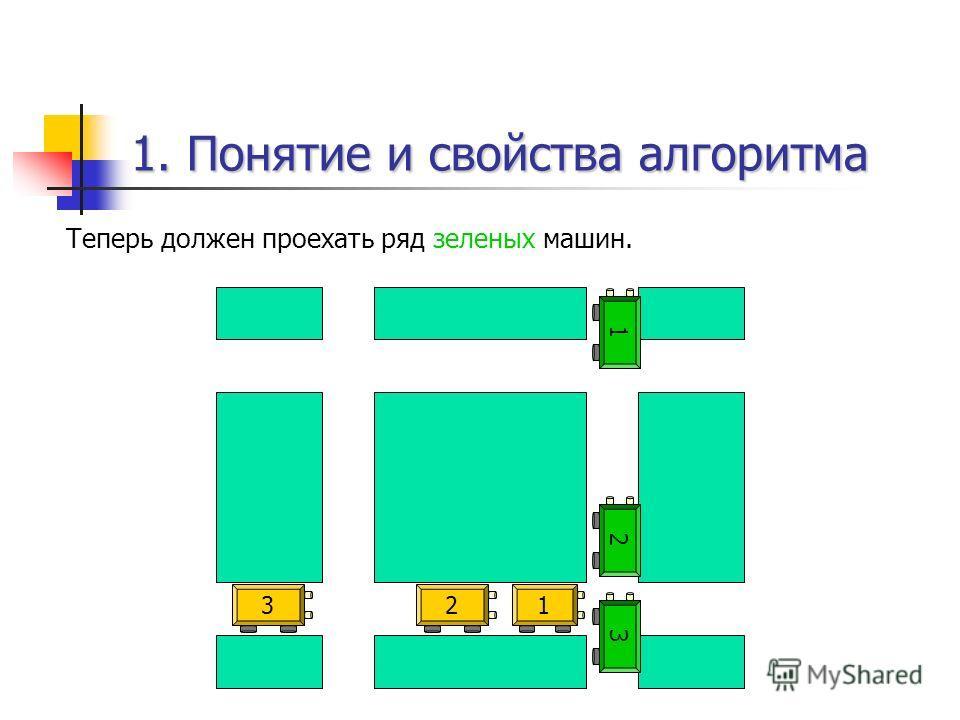 1. Понятие и свойства алгоритма Теперь должен проехать ряд зеленых машин. 123 123
