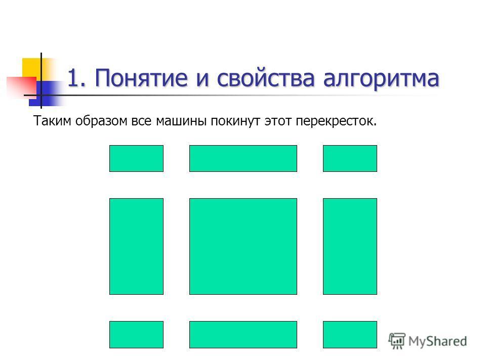 1. Понятие и свойства алгоритма Таким образом все машины покинут этот перекресток.