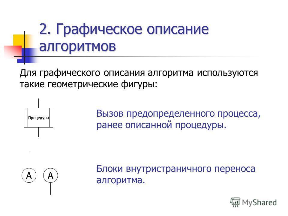 2. Графическое описание алгоритмов Для графического описания алгоритма используются такие геометрические фигуры: Вызов предопределенного процесса, ранее описанной процедуры. Блоки внутристраничного переноса алгоритма. Процедура АА