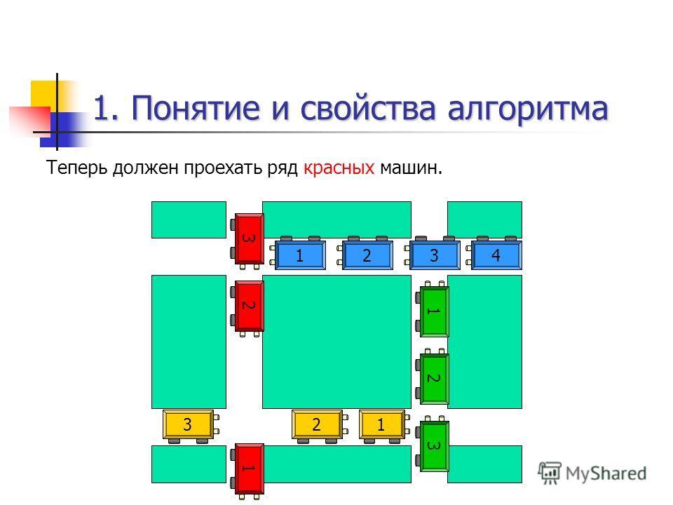 1. Понятие и свойства алгоритма Теперь должен проехать ряд красных машин. 123 123 1234 123