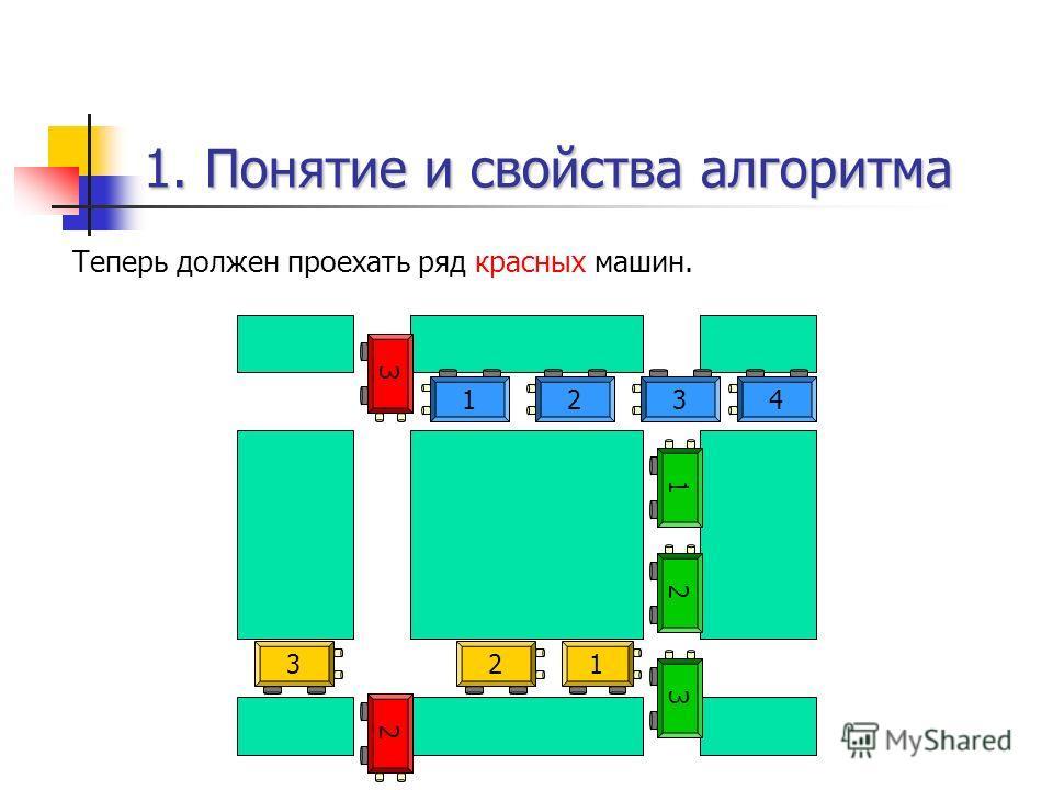 1. Понятие и свойства алгоритма Теперь должен проехать ряд красных машин. 123 23 1234 123