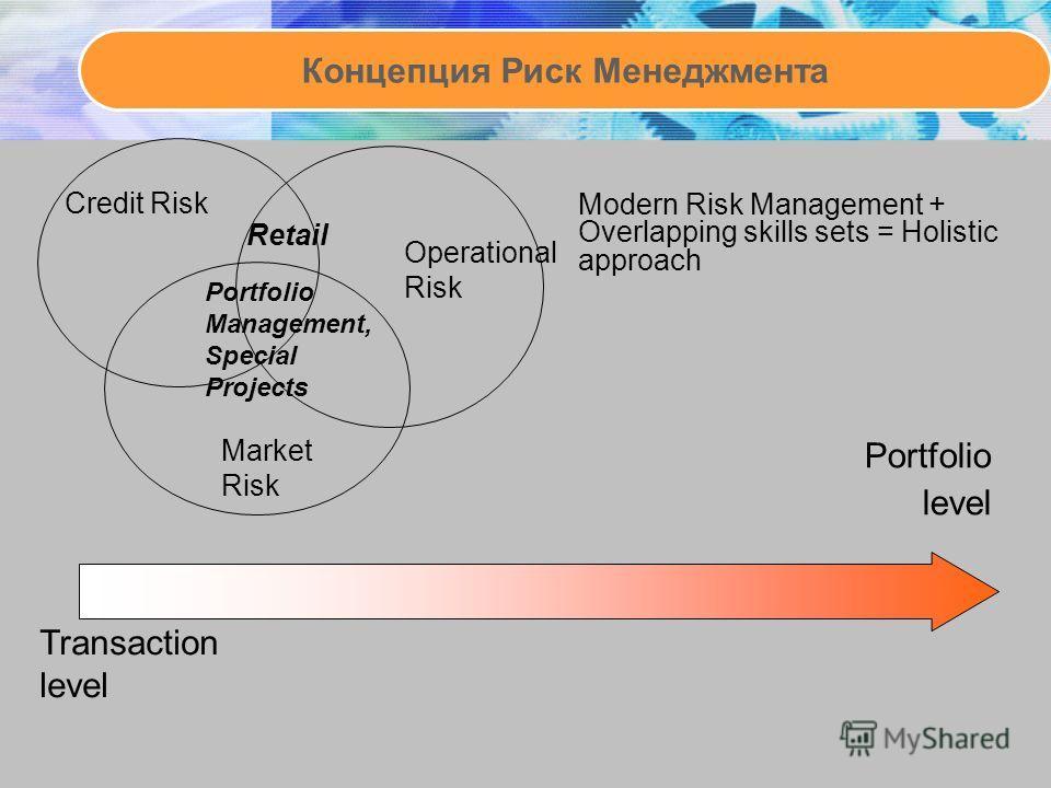 Credit Risk Operational Risk Market Risk Modern Risk Management + Overlapping skills sets = Holistic approach Portfolio Management, Special Projects Retail Концепция Риск Менеджмента Transaction level Portfolio level