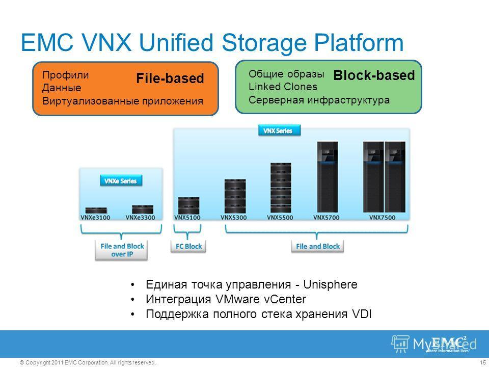 15© Copyright 2011 EMC Corporation. All rights reserved. Общие образы Linked Clones Серверная инфраструктура File-based EMC VNX Unified Storage Platform Единая точка управления - Unisphere Интеграция VMware vCenter Поддержка полного стека хранения VD