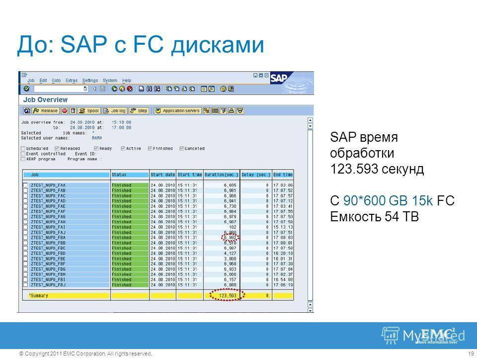 19© Copyright 2011 EMC Corporation. All rights reserved. До: SAP с FC дисками SAP время обработки 123.593 секунд С 90*600 GB 15k FC Емкость 54 TB