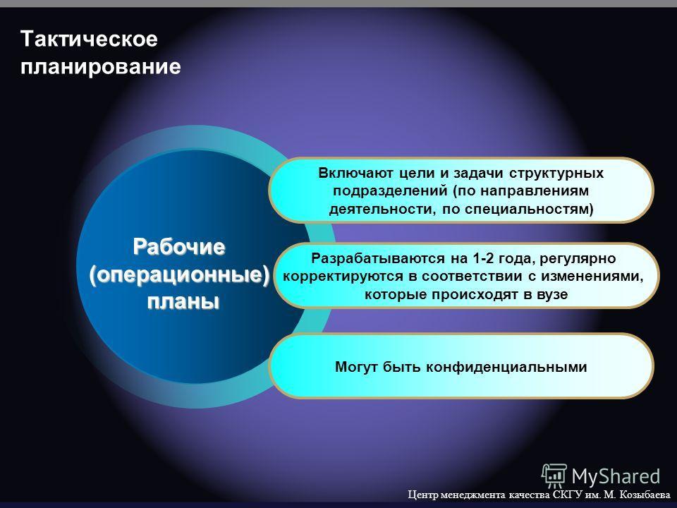 Центр менеджмента качества СКГУ им. М. Козыбаева Рабочие(операционные)планы Включают цели и задачи структурных подразделений (по направлениям деятельности, по специальностям) Разрабатываются на 1-2 года, регулярно корректируются в соответствии с изме