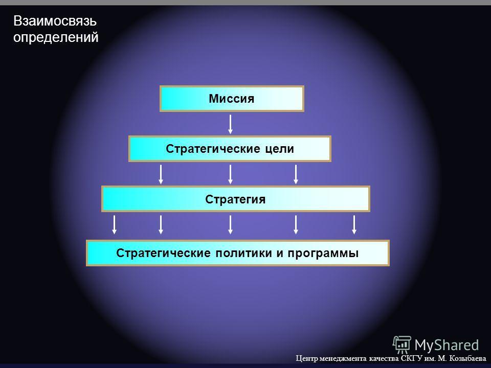 Центр менеджмента качества СКГУ им. М. Козыбаева Взаимосвязь определений Миссия Стратегические цели Стратегия Стратегические политики и программы