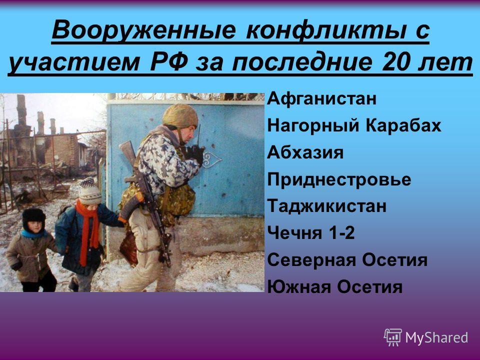 Вооруженные конфликты с участием РФ за последние 20 лет Афганистан Нагорный Карабах Абхазия Приднестровье Таджикистан Чечня 1-2 Северная Осетия Южная Осетия