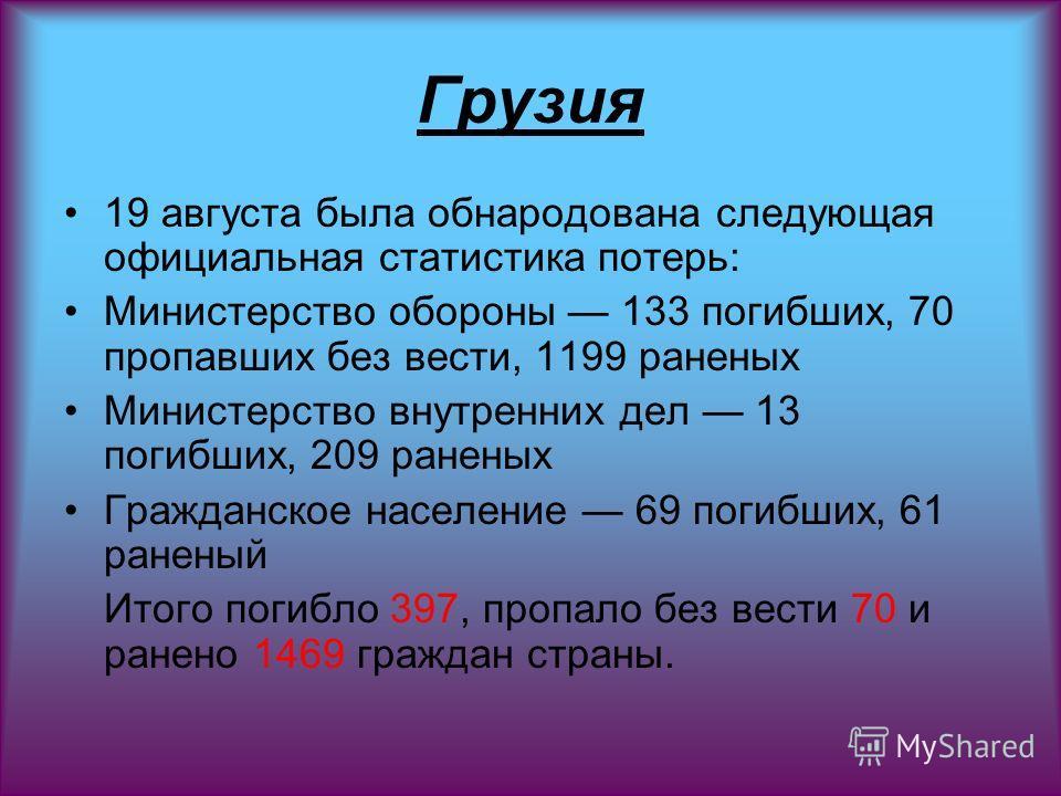 Грузия 19 августа была обнародована следующая официальная статистика потерь: Министерство обороны 133 погибших, 70 пропавших без вести, 1199 раненых Министерство внутренних дел 13 погибших, 209 раненых Гражданское население 69 погибших, 61 раненый Ит