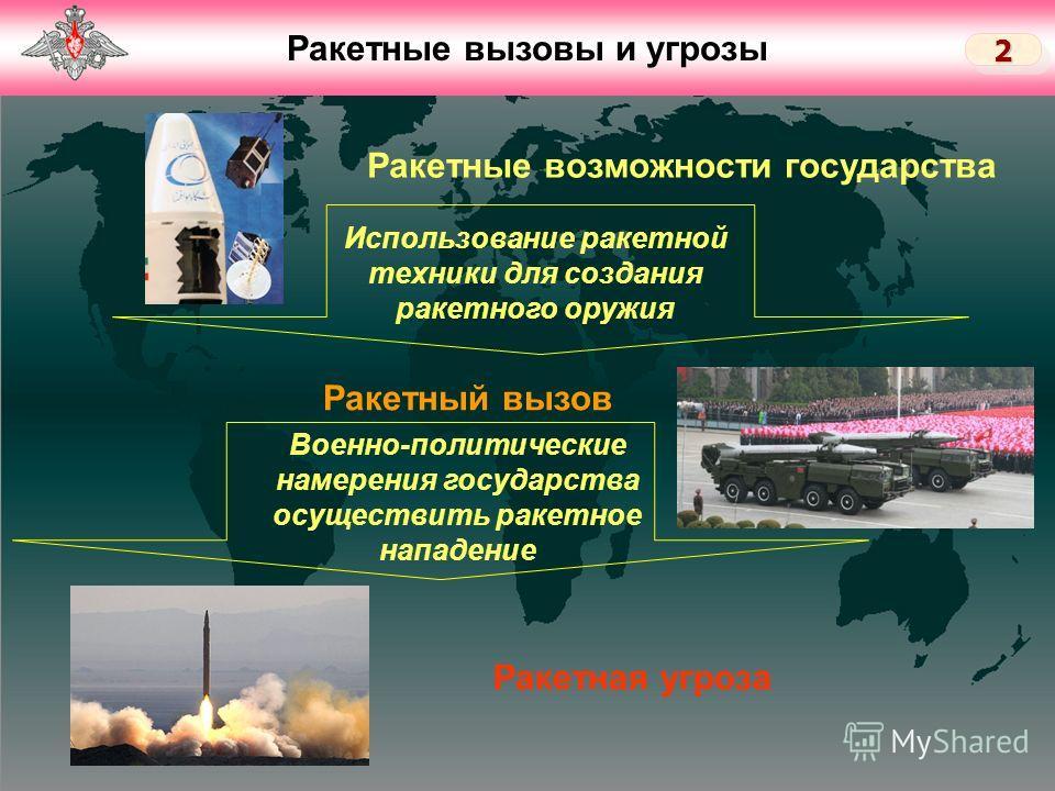 Ракетные возможности государства Слайд 2 Ракетные вызовы и угрозы 22 Ракетный вызов Ракетная угроза Использование ракетной техники для создания ракетного оружия Военно-политические намерения государства осуществить ракетное нападение