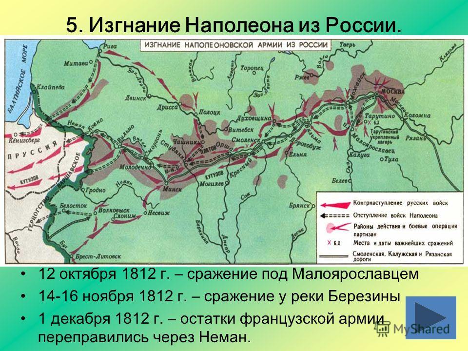 5. Изгнание Наполеона из России. 12 октября 1812 г. – сражение под Малоярославцем 14-16 ноября 1812 г. – сражение у реки Березины 1 декабря 1812 г. – остатки французской армии переправились через Неман.
