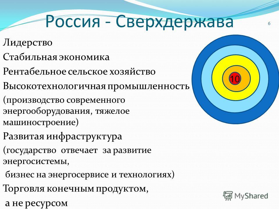 Россия - Сверхдержава Лидерство Стабильная экономика Рентабельное сельское хозяйство Высокотехнологичная промышленность (производство современного энергооборудования, тяжелое машиностроение) Развитая инфраструктура (государство отвечает за развитие э