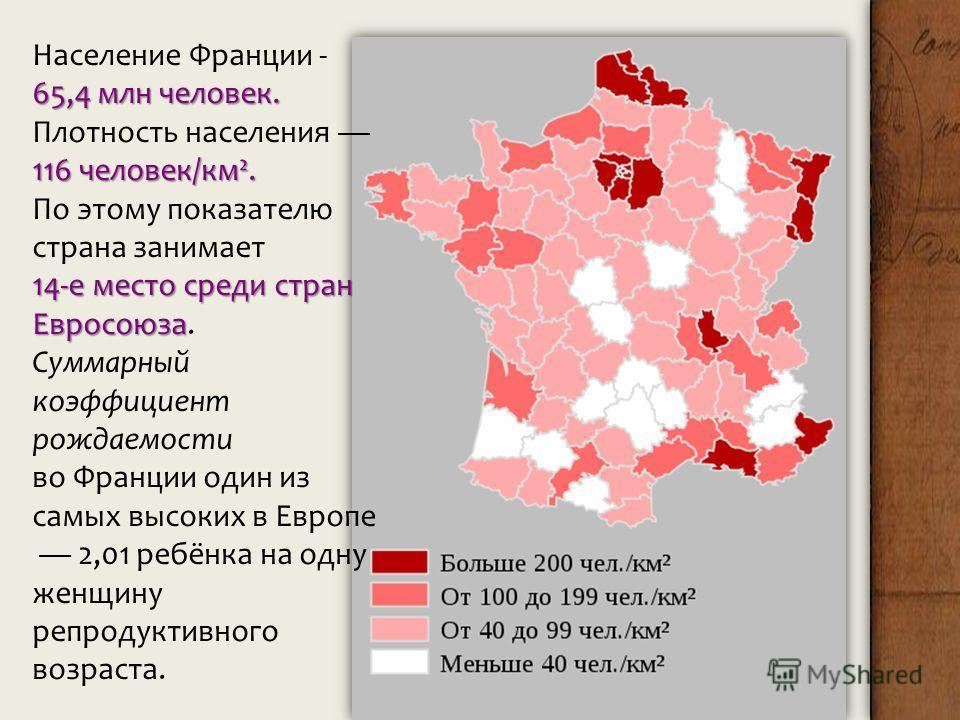 65,4 млн человек. Население Франции - 65,4 млн человек. 116 человек/км². Плотность населения 116 человек/км². По этому показателю страна занимает 14-е место среди стран Евросоюза 14-е место среди стран Евросоюза. Суммарный коэффициент рождаемости во