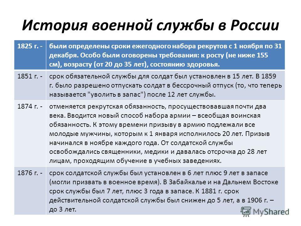 История военной службы в России 1825 г. -были определены сроки ежегодного набора рекрутов с 1 ноября по 31 декабря. Особо были оговорены требования: к росту (не ниже 155 см), возрасту (от 20 до 35 лет), состоянию здоровья. 1851 г. -срок обязательной