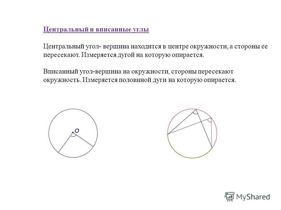 Центральный и вписанные углы Центральный угол- вершина находится в центре окружности, а стороны ее пересекают. Измеряется дугой на которую опирается. Вписанный угол-вершина на окружности, стороны пересекают окружность. Измеряется половиной дуги на ко