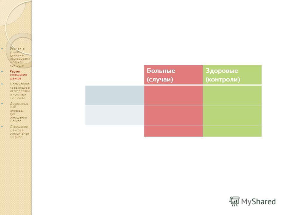 Больные ( случаи ) Здоровые ( контроли ) Варианты анализа данных в исследовани и случай - контроль Расчет отношения шансов Формулиров ка выводов в исследовани и « случай - контроль » Доверитель ный интервал для отношения шансов Отношение шансов и отн