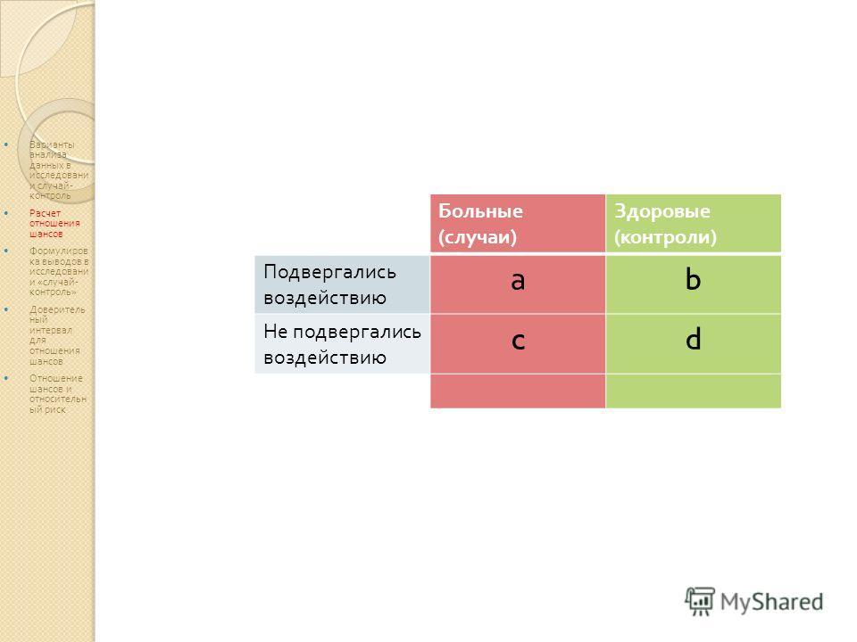 Больные ( случаи ) Здоровые ( контроли ) Подвергались воздействию а b Не подвергались воздействию cd Варианты анализа данных в исследовани и случай - контроль Расчет отношения шансов Формулиров ка выводов в исследовани и « случай - контроль » Доверит