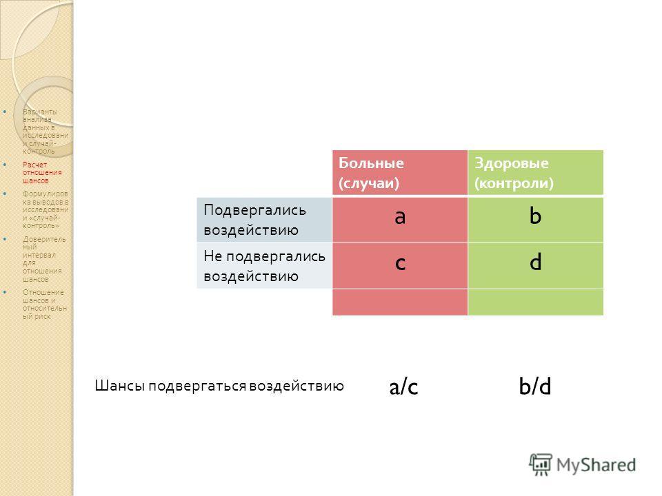 Больные ( случаи ) Здоровые ( контроли ) Подвергались воздействию а b Не подвергались воздействию cd Шансы подвергаться воздействию a/cb/d Варианты анализа данных в исследовани и случай - контроль Расчет отношения шансов Формулиров ка выводов в иссле