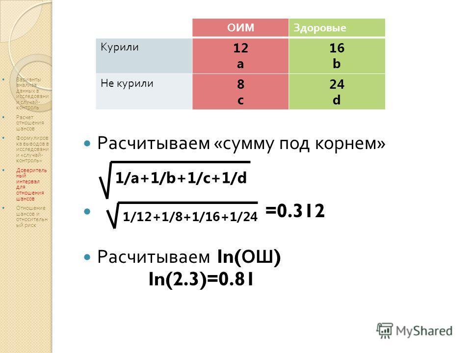 Расчитываем « сумму под корнем » =0.312 Расчитываем ln( ОШ ) ln(2.3)=0.81 1/a+1/b+1/c+1/d 1/12+1/8+1/16+1/24 Варианты анализа данных в исследовани и случай - контроль Расчет отношения шансов Формулиров ка выводов в исследовани и « случай - контроль »