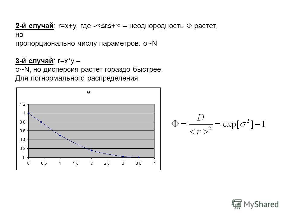 2-й случай: r=x+y, где -r+ – неоднородность Ф растет, но пропорционально числу параметров: σ~N 3-й случай: r=x*y – σ~N, но дисперсия растет гораздо быстрее. Для логнормального распределения: