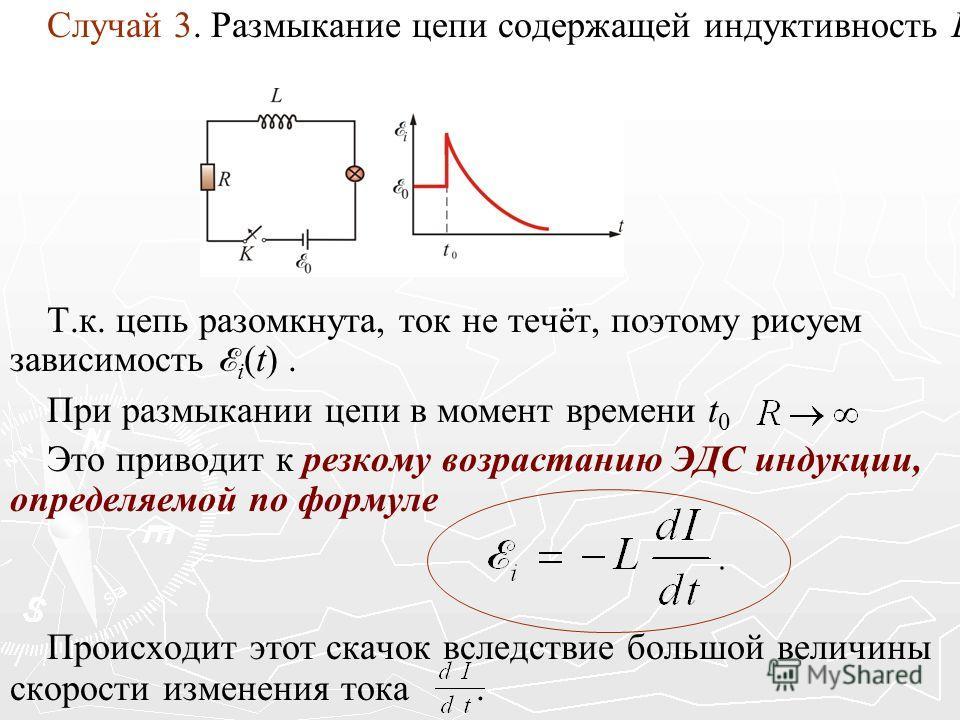 Случай 3. Размыкание цепи содержащей индуктивность L. Т.к. цепь разомкнута, ток не течёт, поэтому рисуем зависимость E i (t). При размыкании цепи в момент времени t 0 Это приводит к резкому возрастанию ЭДС индукции, определяемой по формуле Происходит
