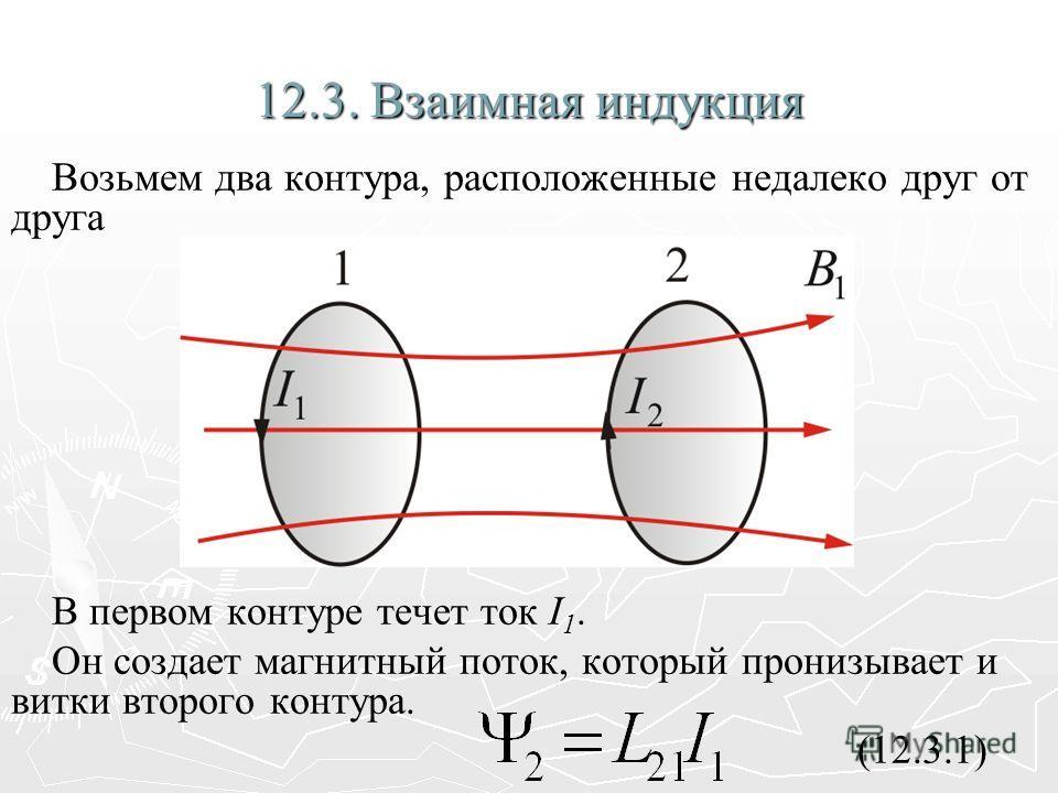 12.3. Взаимная индукция Возьмем два контура, расположенные недалеко друг от друга В первом контуре течет ток I 1. Он создает магнитный поток, который пронизывает и витки второго контура. (12.3.1)