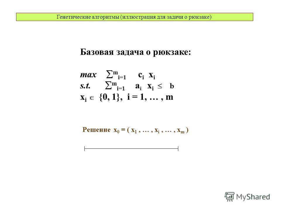 Генетические алгоритмы (иллюстрация для задачи о рюкзаке) Решение x 0 = ( x 1, …, x i, …, x m ) Базовая задача о рюкзаке: max m i=1 c i x i s.t. m i=1 a i x i b x i {0, 1}, i = 1, …, m