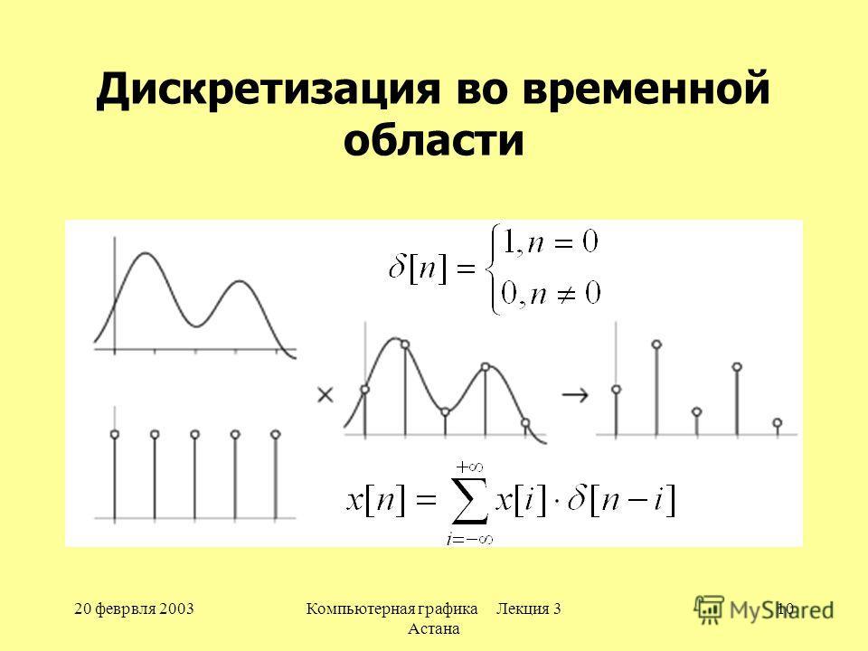 20 феврвля 2003Компьютерная графика Лекция 3 Астана 10 Дискретизация во временной области