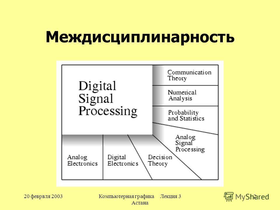 20 феврвля 2003Компьютерная графика Лекция 3 Астана 2 Междисциплинарность