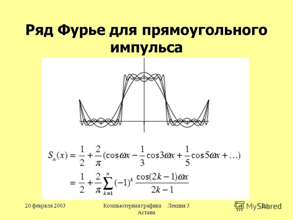 20 феврвля 2003Компьютерная графика Лекция 3 Астана 23 Ряд Фурье для прямоугольного импульса