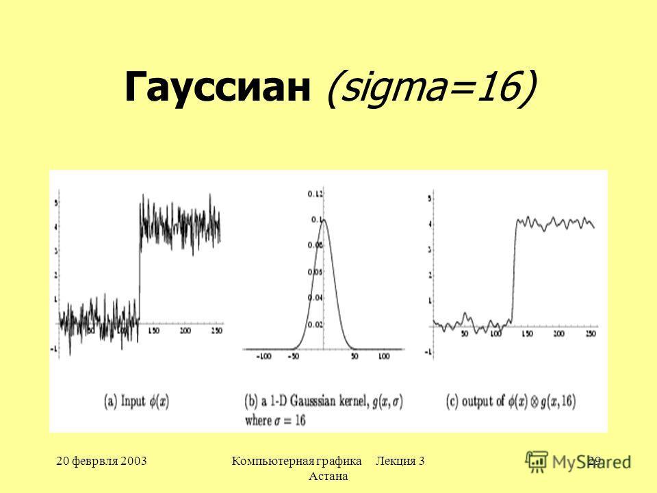 20 феврвля 2003Компьютерная графика Лекция 3 Астана 29 Гауссиан (sigma=16)