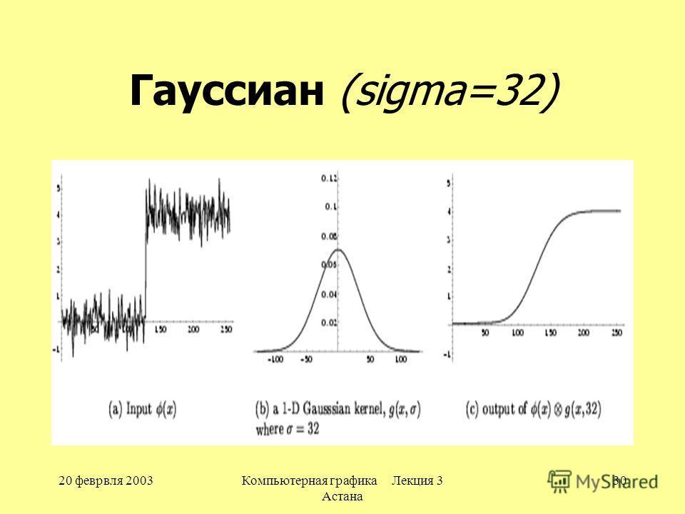 20 феврвля 2003Компьютерная графика Лекция 3 Астана 30 Гауссиан (sigma=32)