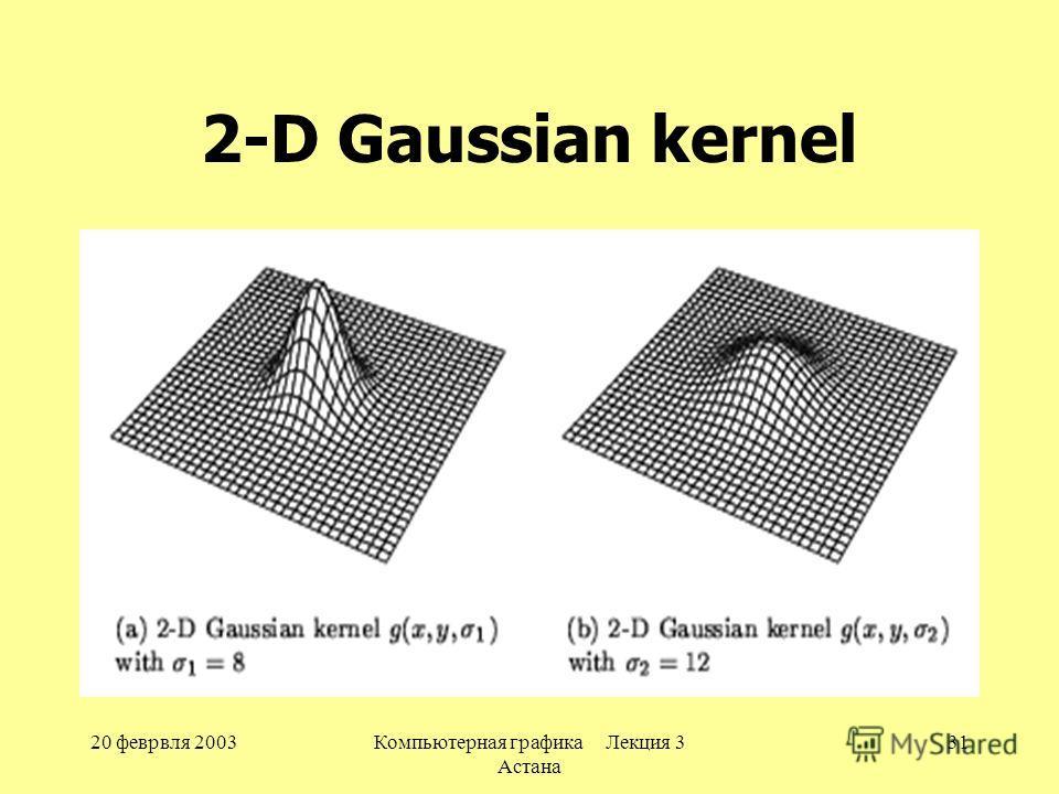 20 феврвля 2003Компьютерная графика Лекция 3 Астана 31 2-D Gaussian kernel