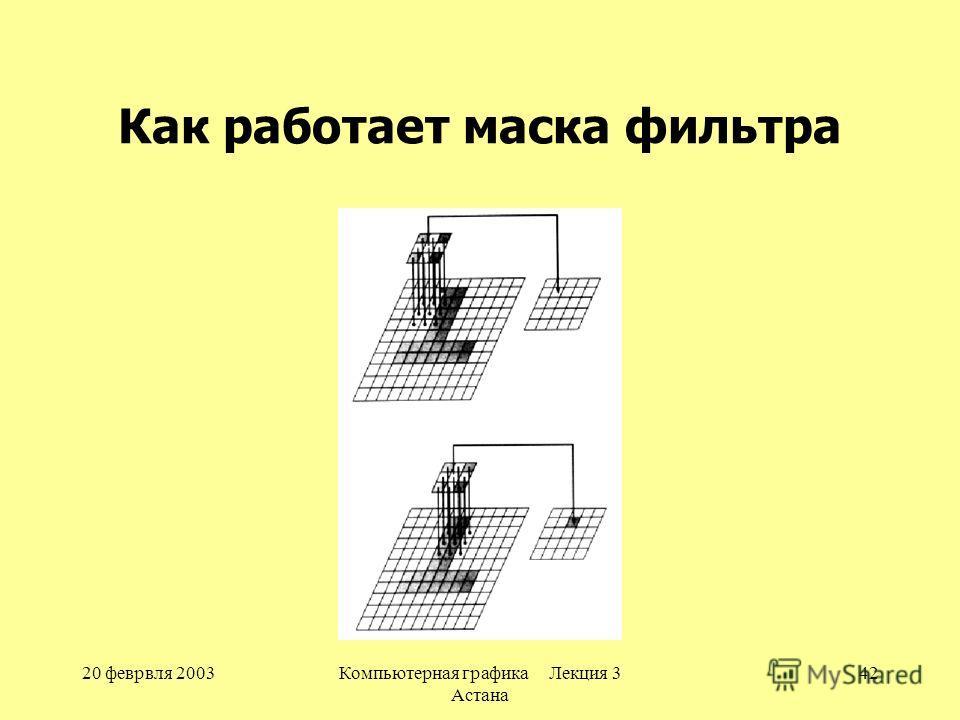 20 феврвля 2003Компьютерная графика Лекция 3 Астана 42 Как работает маска фильтра
