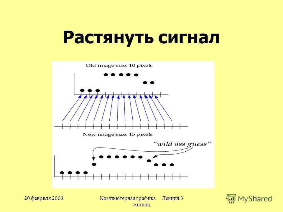 20 феврвля 2003Компьютерная графика Лекция 3 Астана 44 Растянуть сигнал