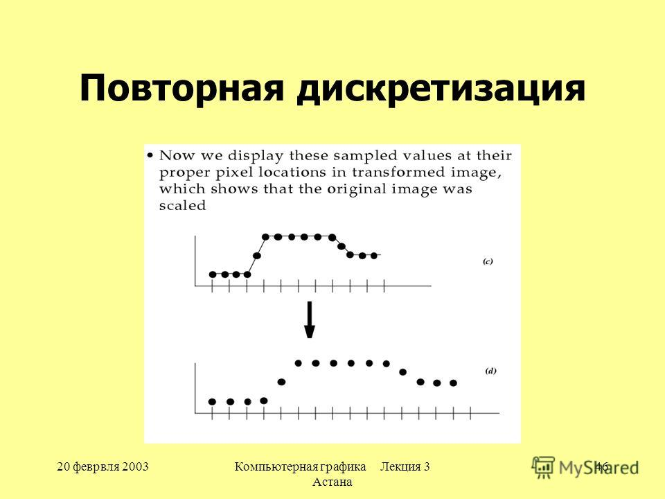 20 феврвля 2003Компьютерная графика Лекция 3 Астана 46 Повторная дискретизация
