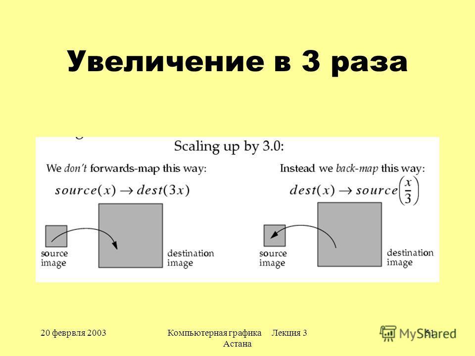 20 феврвля 2003Компьютерная графика Лекция 3 Астана 51 Увеличение в 3 раза