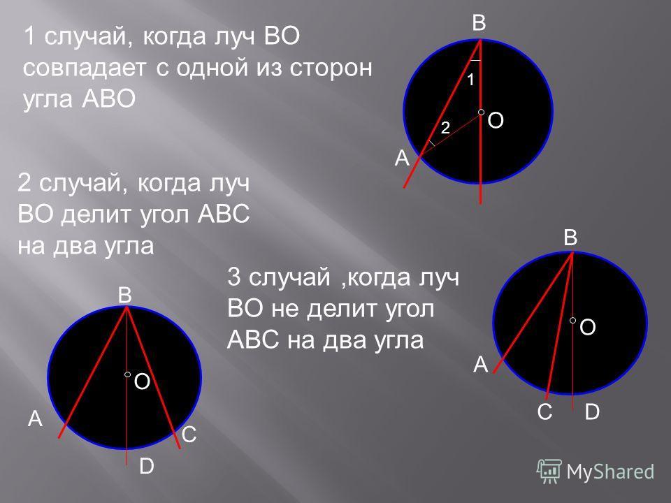 A O B 1 2 C A B O D 2 случай, когда луч ВО делит угол АВС на два угла 3 случай,когда луч ВО не делит угол АВС на два угла 1 случай, когда луч ВО совпадает с одной из сторон угла АВО C A O D В