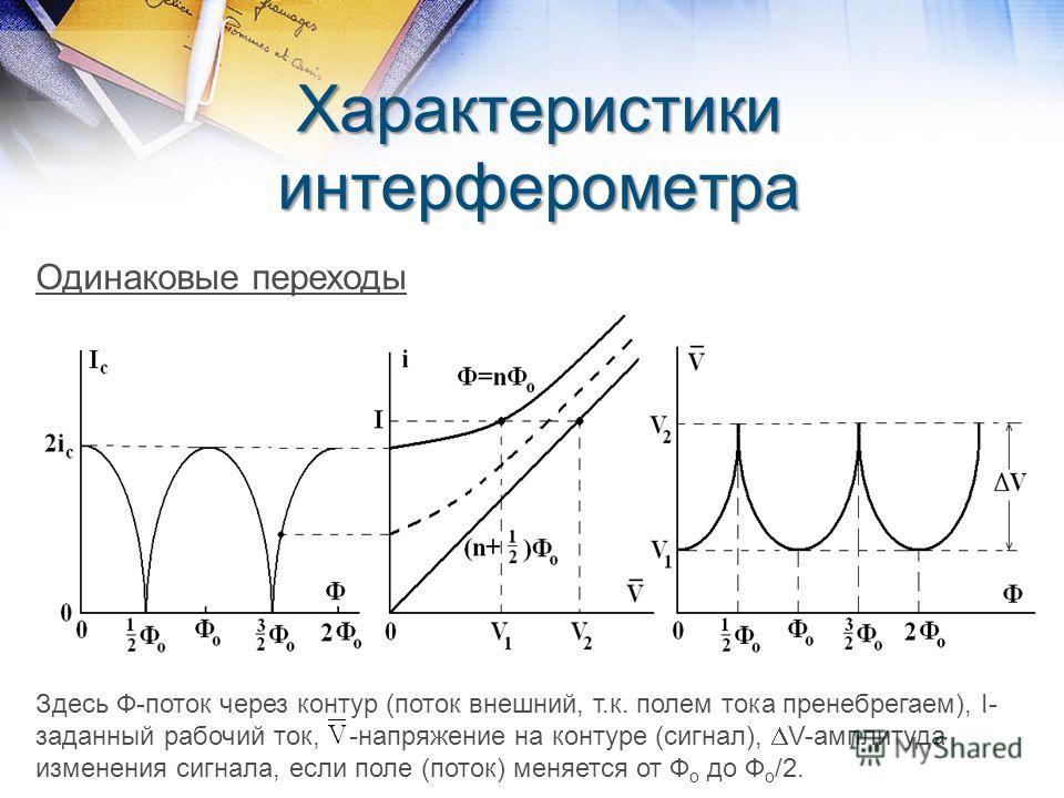 Характеристики интерферометра Одинаковые переходы Здесь Ф-поток через контур (поток внешний, т.к. полем тока пренебрегаем), I- заданный рабочий ток, -напряжение на контуре (сигнал), V-амплитуда изменения сигнала, если поле (поток) меняется от Ф о до