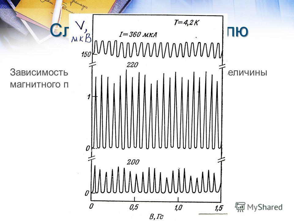 Случай не равной нулю индуктивности Зависимость V на переходе (капля Кларка) от величины магнитного поля при разных I рабоч