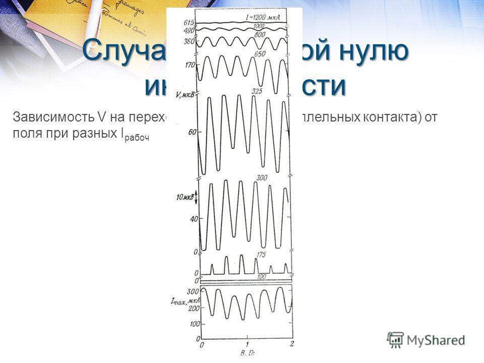 Случай не равной нулю индуктивности Зависимость V на переходе (2 точечных параллельных контакта) от поля при разных I рабоч