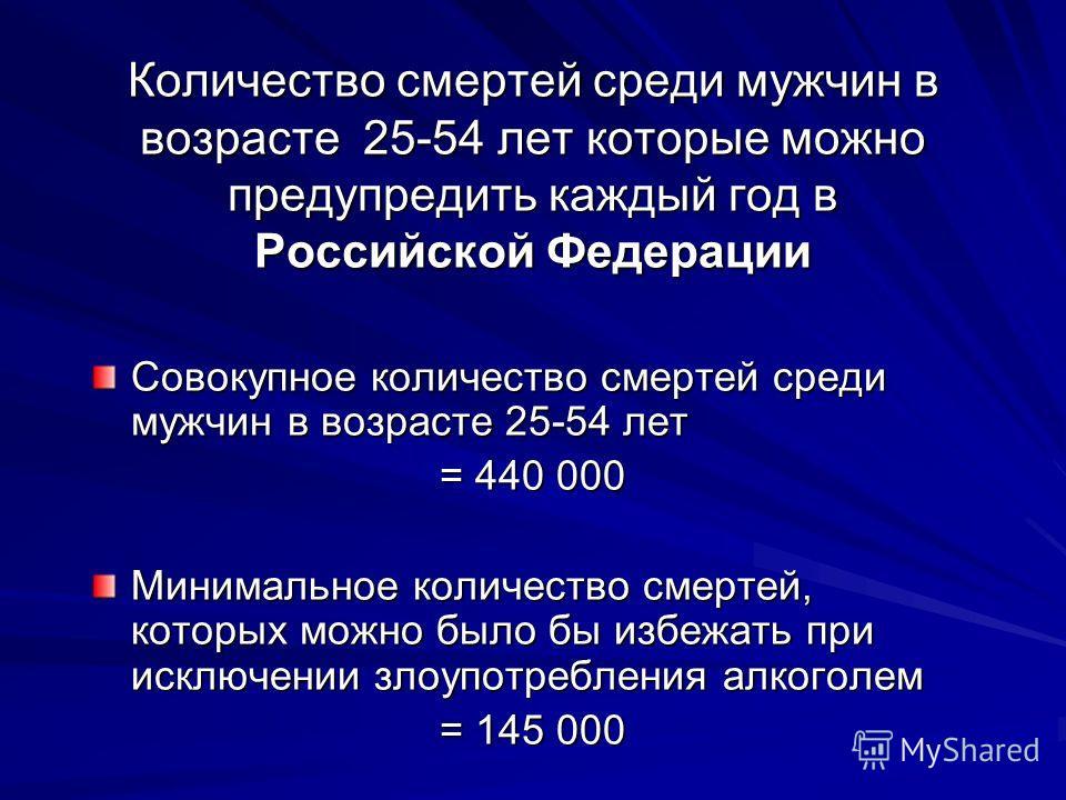 Количество смертей среди мужчин в возрасте 25-54 лет которые можно предупредить каждый год в Российской Федерации Совокупное количество смертей среди мужчин в возрасте 25-54 лет = 440 000 Минимальное количество смертей, которых можно было бы избежать
