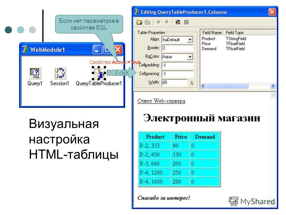 Визуальная настройка HTML-таблицы 2 click Свойство Active:=True Если нет параметров в свойстве SQL