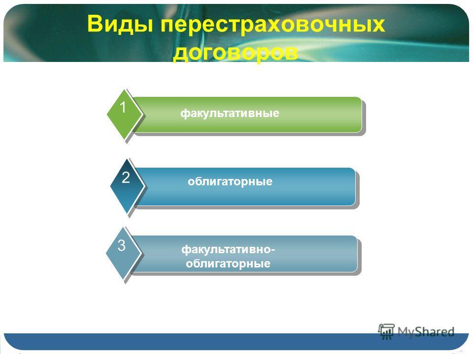 Виды перестраховочных договоров факультативные 1 облигаторные 2 факультативно- облигаторные 3
