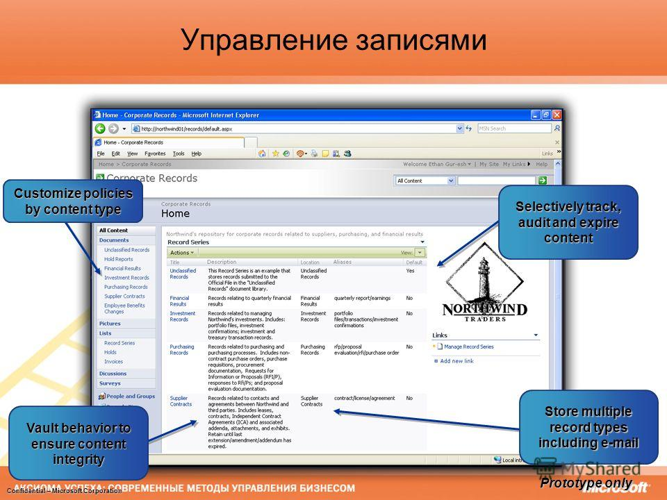 Управление записями Confidential – Microsoft Corporation Prototype only Customize policies by content type Store multiple record types including e-mail Vault behavior to ensure content integrity Selectively track, audit and expire content