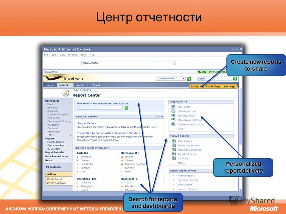 Центр отчетности Personalized report delivery Create new reports to share Search for reports and dashboards